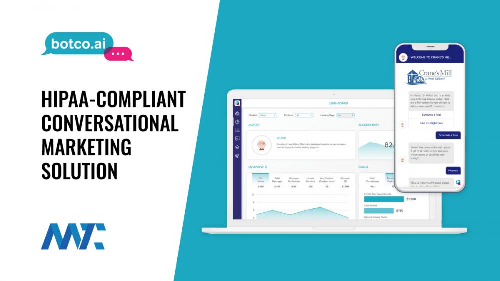 Botco.ai: HIPAA-Compliant Conversational Marketing Solution